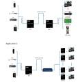 150m HDMI mit IR über Cat5e / 6 Extender (TCP / IP)