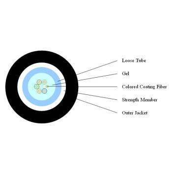 GYFXTY Cabo de fibra óptica dupla para interior / exterior