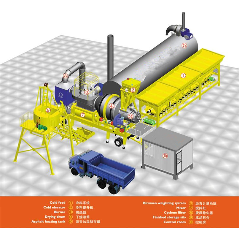 Qlb20 asphalt plant