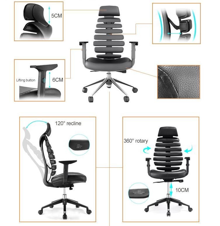 Ergonomic-PU-Office-Chair function