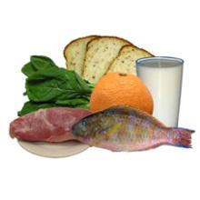 (Vitamin B12) -Improve Malnutrition Vitamin B12