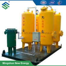 Dry Hydrogen Sulfide Scrubber for Shale Gas Oil Gas Treating