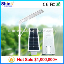 Hot list 2016 solar street lights prices, solar billboards, solar garden ligh, solar outdoor lighting, solar light 12 hours