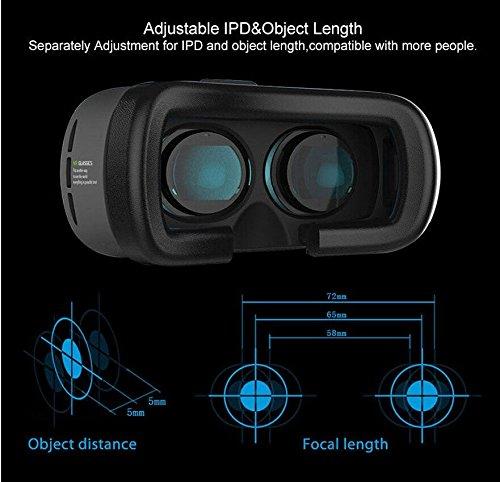 3d virtual reality headset3