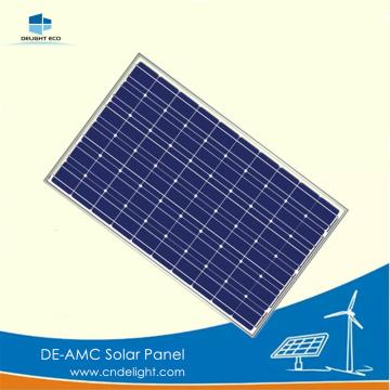 DELIGHT Painéis Solares Mais Eficientes No Mundo