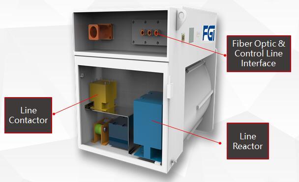 VFD For 3 Phase Motor