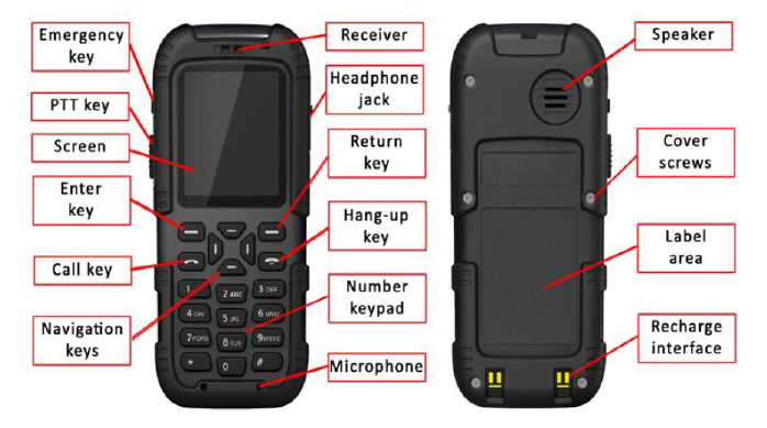 Anti Explosion Sip Phone China Manufacturer
