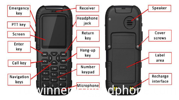 SIP WIFI Mining Used Rugged Phone