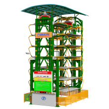 Vertical Rotary Car Parking Systems