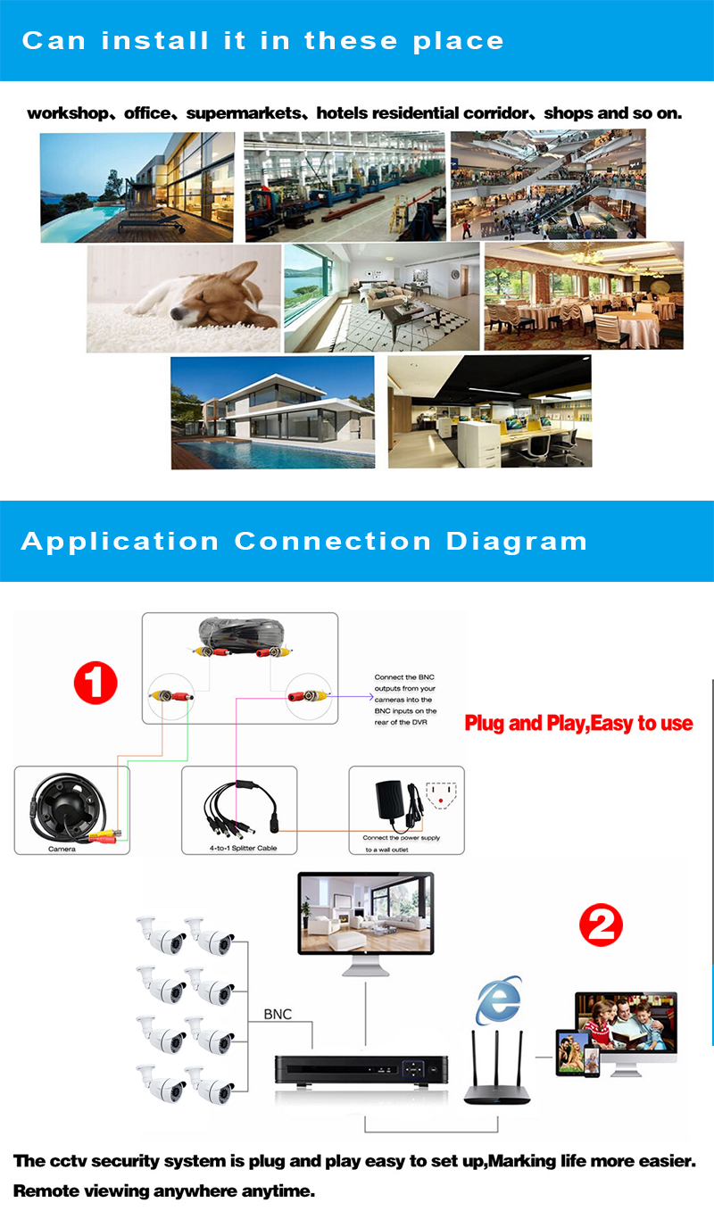 Ip Security Camera Video