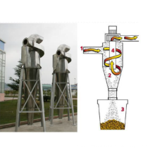 Cyclone Dust Collector  Dust Separator