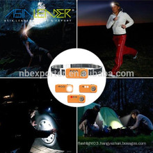 4 Bright Level CREE LED USB Rechargeable Headlamp