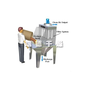 Pharmaceutical food additives ton bag packaging system