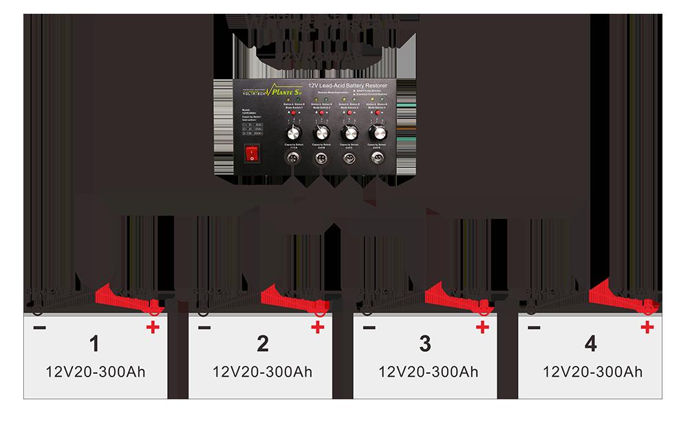 12V Battery Restore System