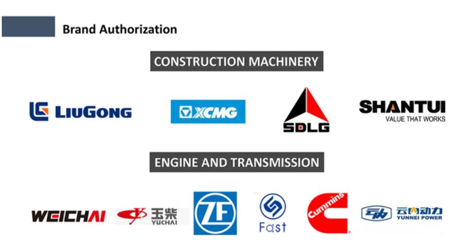 Brand Authorization2