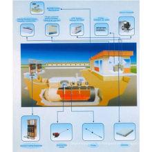 sistema de monitor de negócios e estação de cliente de gerenciamento de óleo