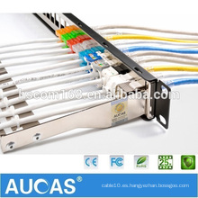 Panel de conexiones en blanco de 24 puertos FTP