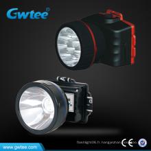 Certificat CE rechargeable professionnel lampe de lampe de mine de charbon à LED, lampadaire sans fil