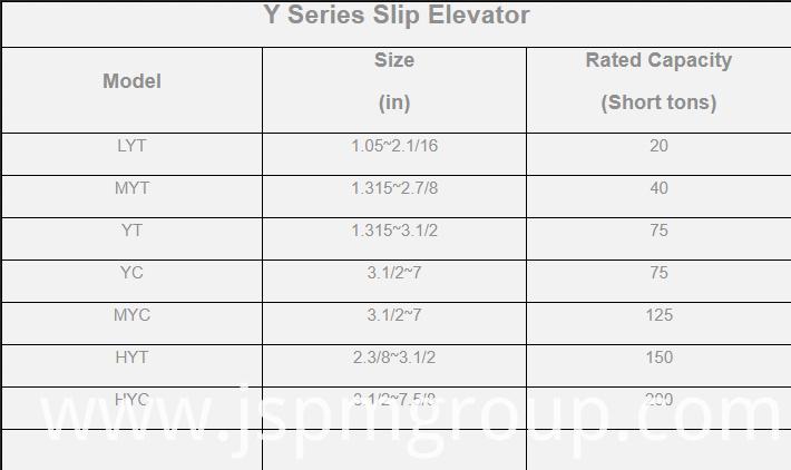 y series slip type elevator