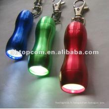 Porte-clés à 3 torches