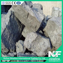 80-120mm foundry coke/met coke with SGS certificated