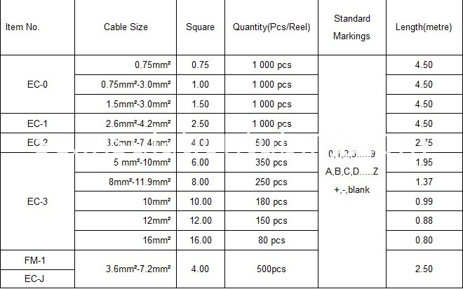 EC cable marker size