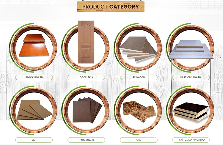 products category