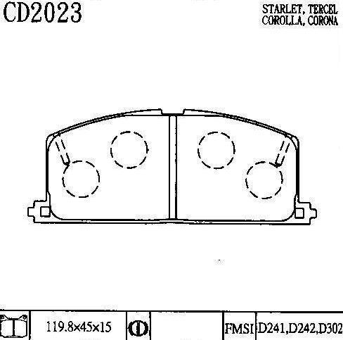 CD2023