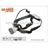 super 3w W30 led light