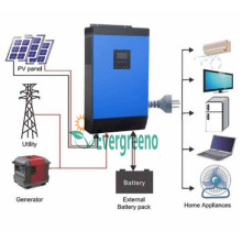 DC to AC Power Inverter Solar Inverter