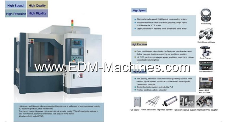 Cnc Milling Engraving Machine