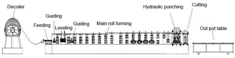 Metal Fire Damper Roll Forming Machine