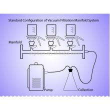 FG-3 Química Colectores de vidrio Filtración al vacío