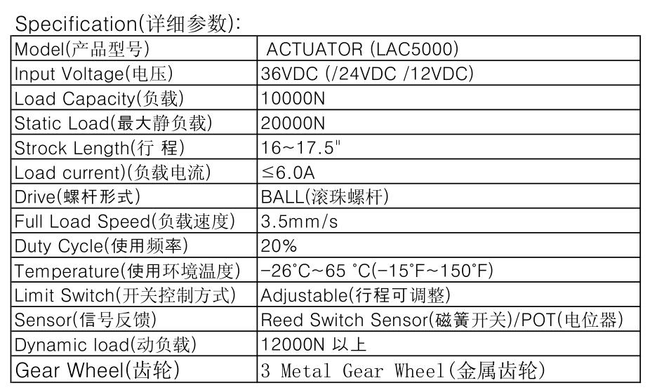 solar tracker actuator parameter