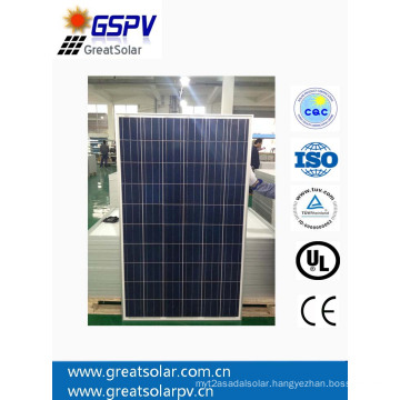 Hot Sale! 250W Poly Solar Panel, Price Per Watt Solar Panels,