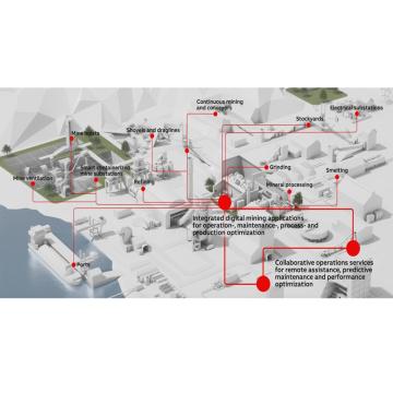 Угольная система дистанционного управления станцией перекачки газа