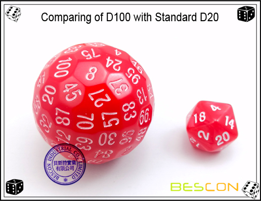 Bescon 100 Sides Dice D100-2