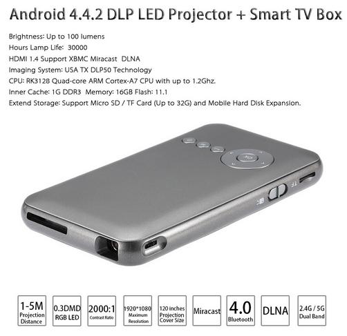 Mini Smart Projector Smart TV Box
