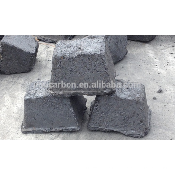 Carbon/Soderberg Electrode Paste for silicon manganese production