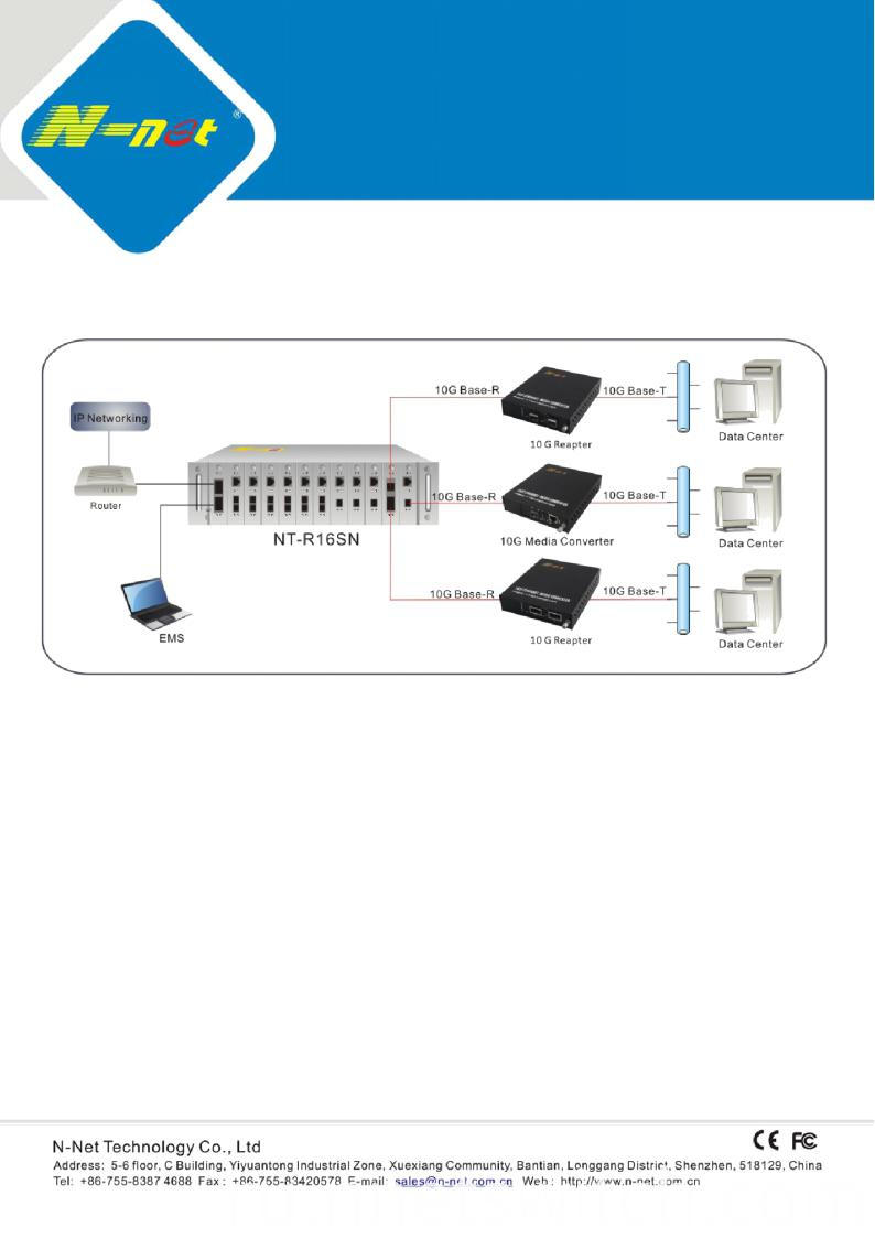 10 Gigabit Fiber media converter standards