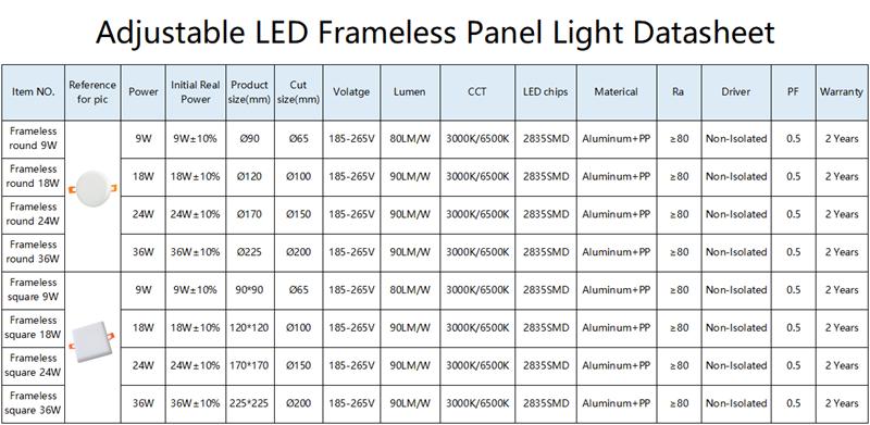 Adjustable LED Frameless Panel Light Datasheet
