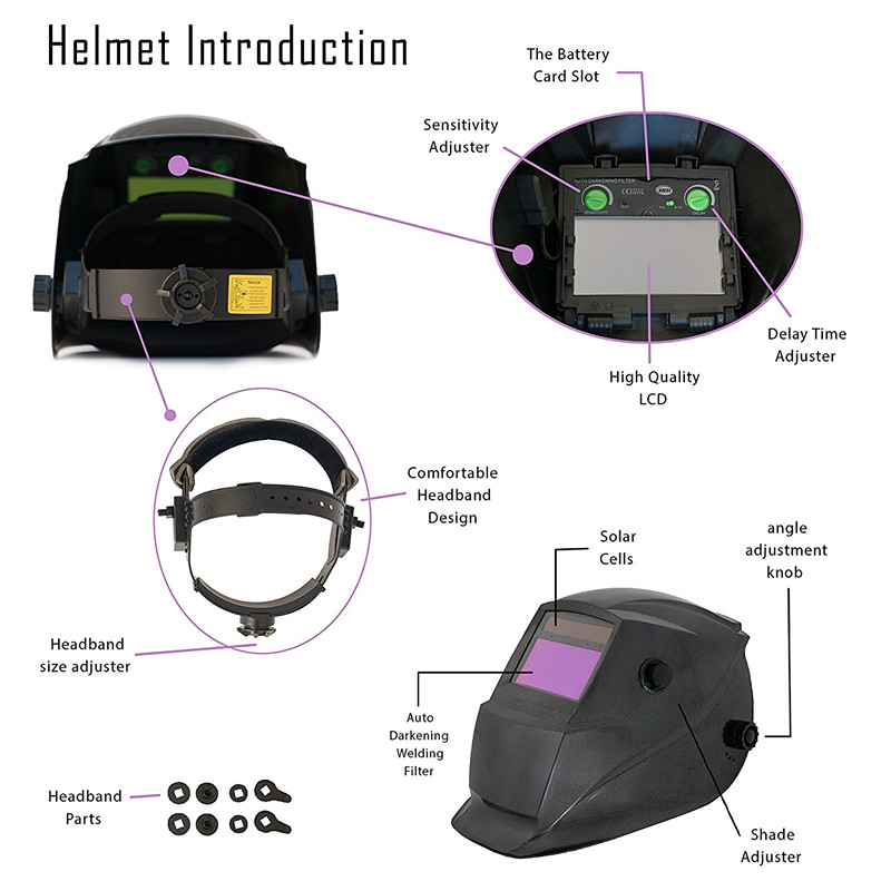 Welding Safety Mask