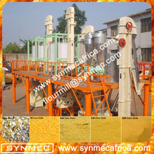 alibaba SYNMEC small corn flour milling machine price in india