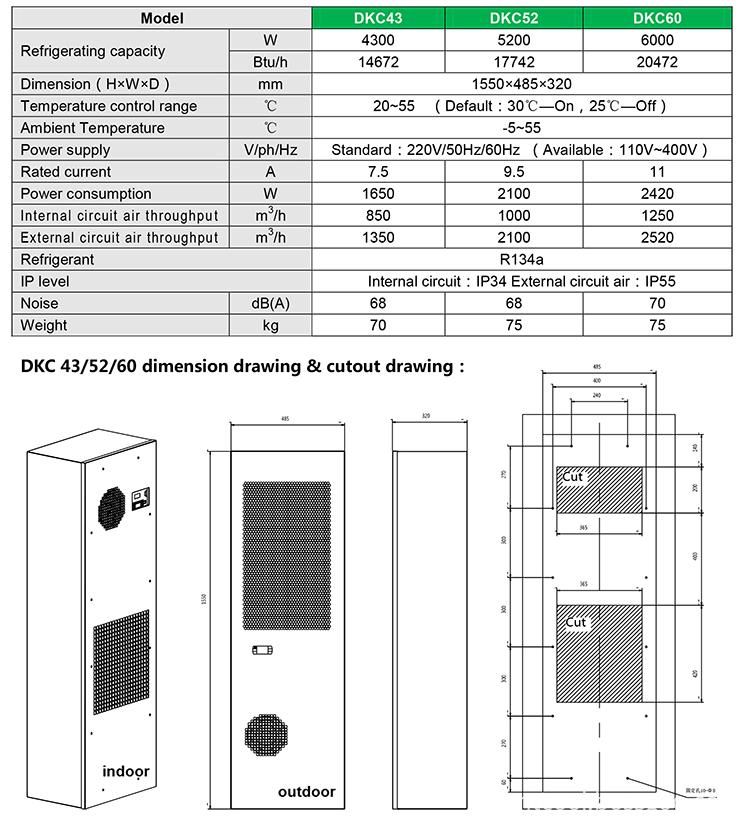 Cabinet air conditioner DKC43-60