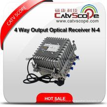 Receptor óptico N-4 com saída de 4 vias 1 GHz / Nó de fibra óptica inteligente com AGC