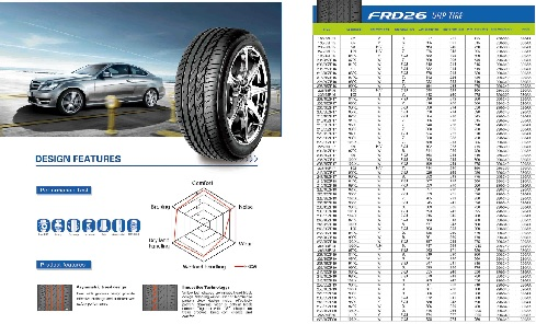 FARROAD CAR TIRE 185 / 55R16