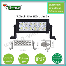 Factory for Car LED Lamp 36W Superbright Epistar LED Work Lamp