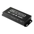2 to 1 4K HDMI Splitter