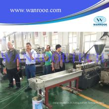 Machine de fabrication de granulés de plastique usé