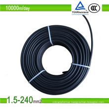 Tinned Copper Wire PV Solar Cable Supplier